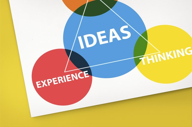 アイディアの図