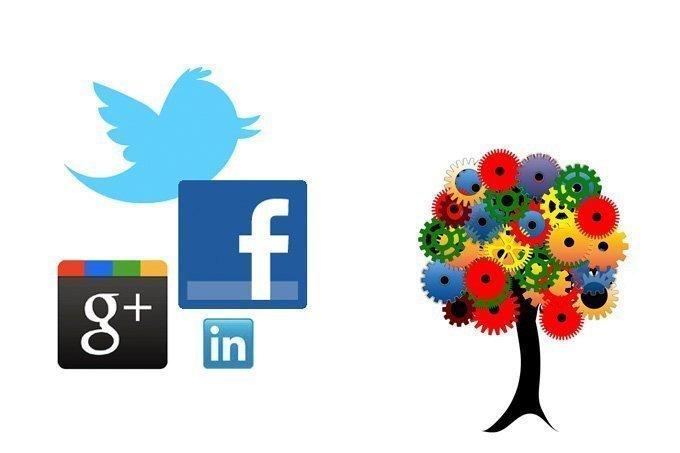 facebookとギヤの木