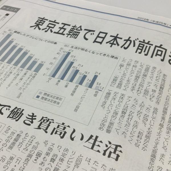 日経MJ新聞の見出し